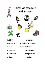 Things which remind me of France.pdf